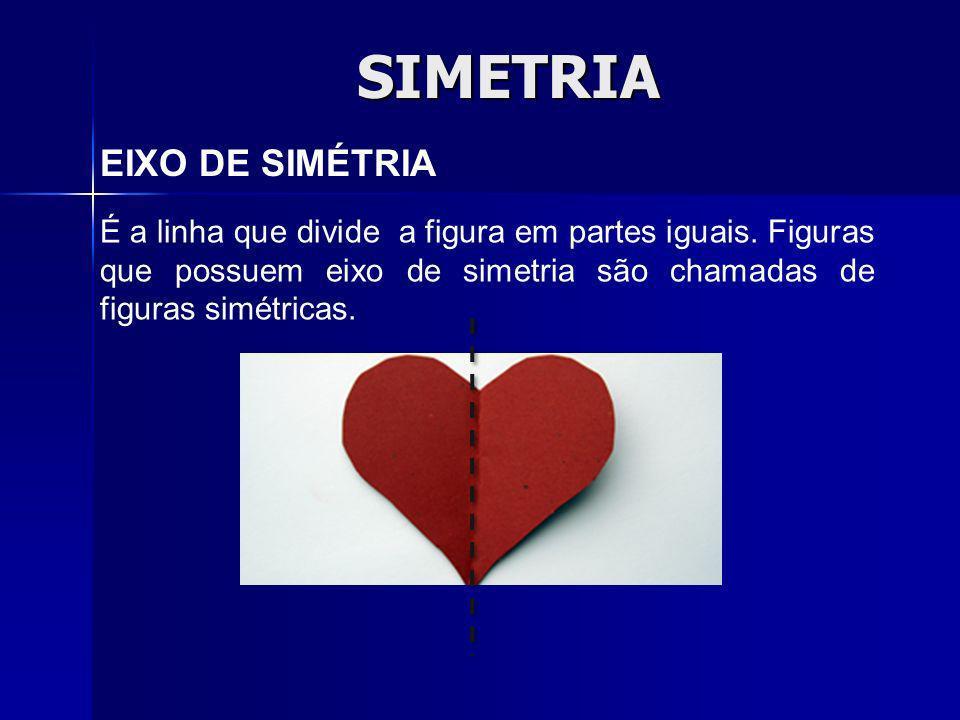 SIMETRIA EIXO DE SIMÉTRIA