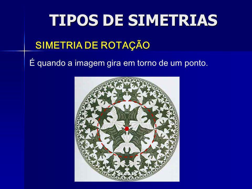 TIPOS DE SIMETRIAS SIMETRIA DE ROTAÇÃO