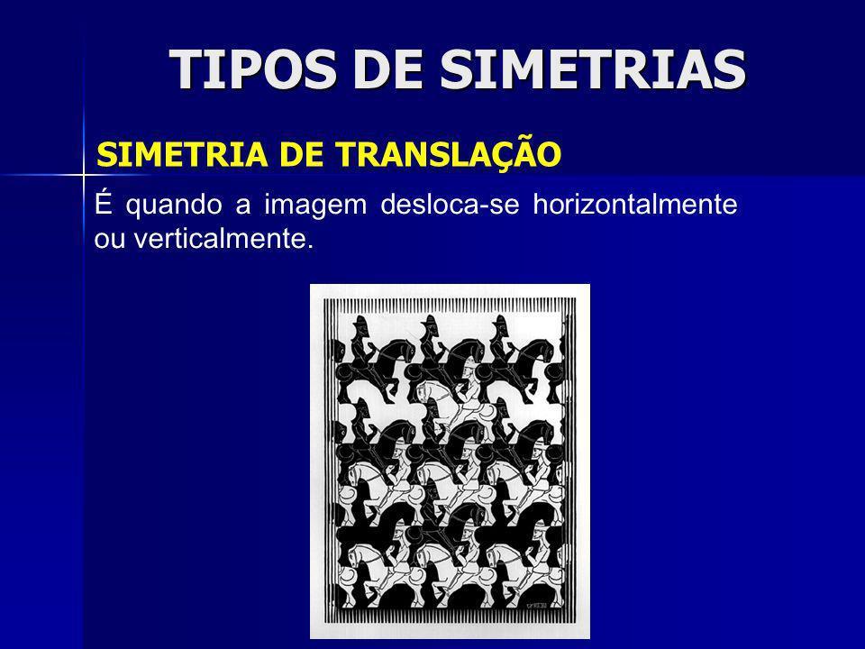 TIPOS DE SIMETRIAS SIMETRIA DE TRANSLAÇÃO