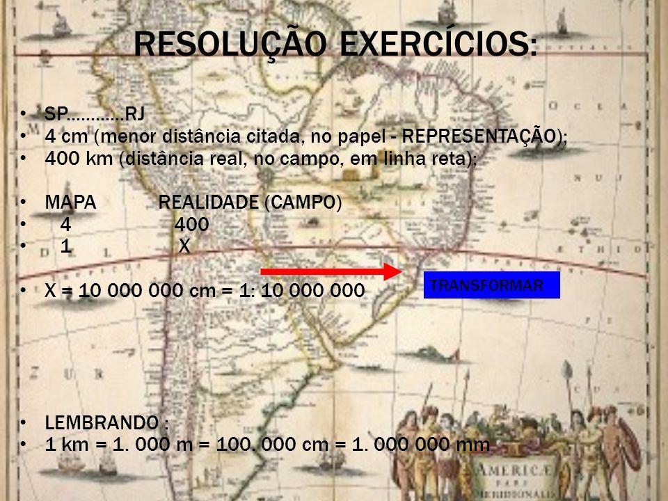 RESOLUÇÃO EXERCÍCIOS: