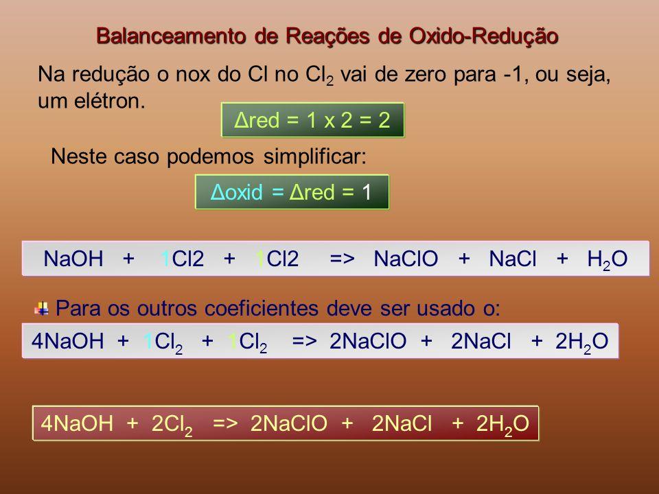 Balanceamento de Reações de Oxido-Redução