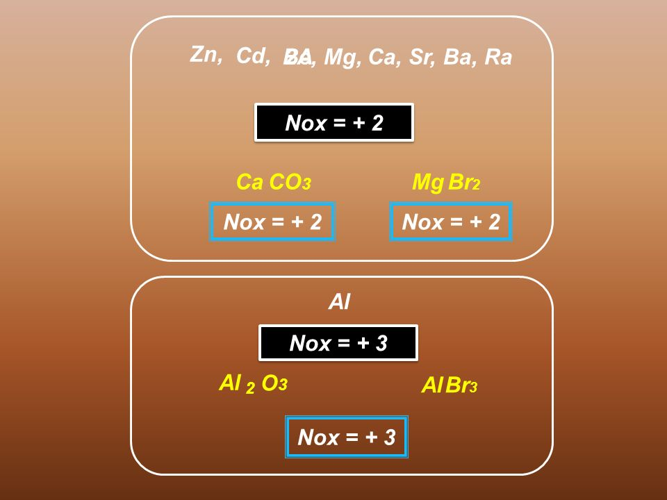 Zn, Cd, 2A Be, Mg, Ca, Sr, Ba, Ra Nox = + 2 Ca CO3 Mg Br2 Nox = + 2