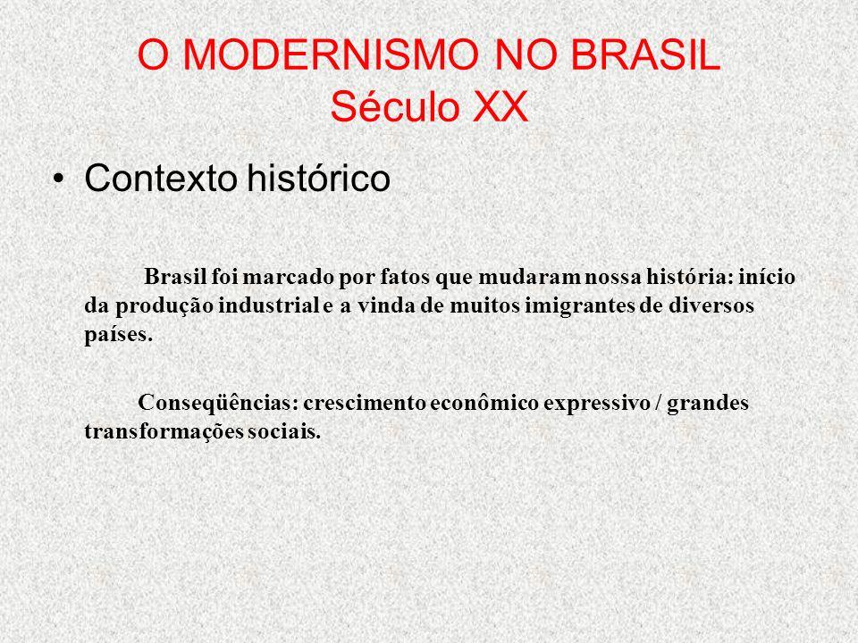 O MODERNISMO NO BRASIL Século XX
