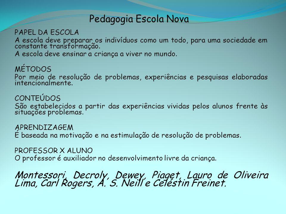 Pedagogia Escola NovaPAPEL DA ESCOLA. A escola deve preparar os indivíduos como um todo, para uma sociedade em constante transformação.