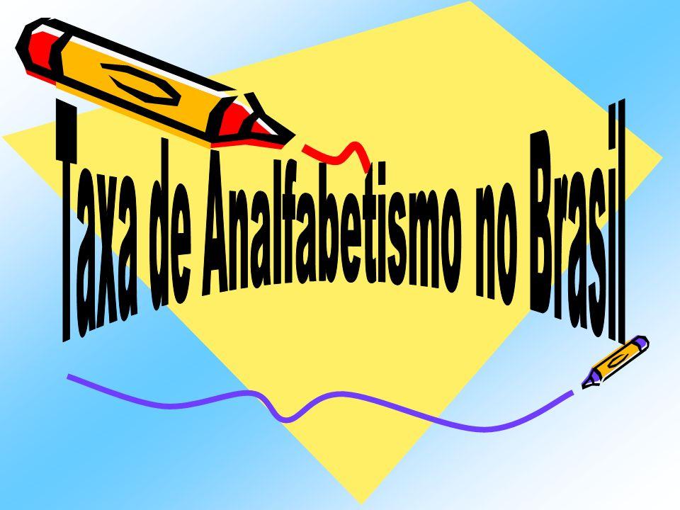 Taxa de Analfabetismo no Brasil