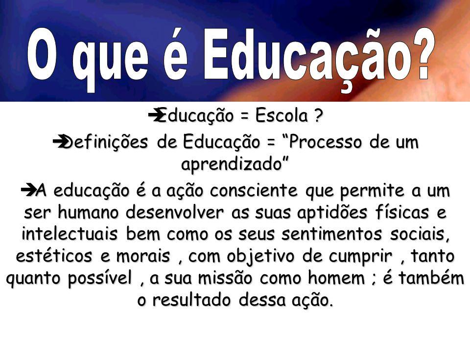 Definições de Educação = Processo de um aprendizado