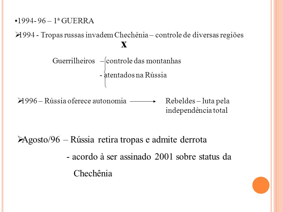 x Agosto/96 – Rússia retira tropas e admite derrota