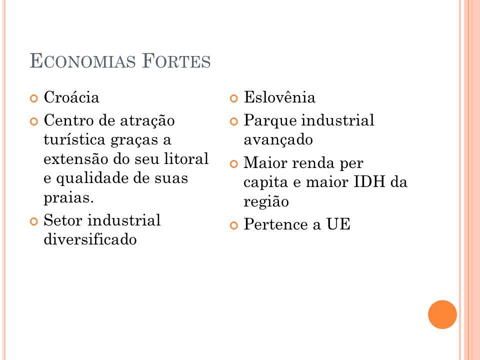 Economias Fortes Croácia