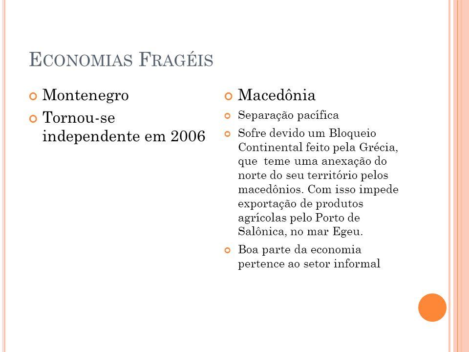 Economias Fragéis Montenegro Tornou-se independente em 2006 Macedônia