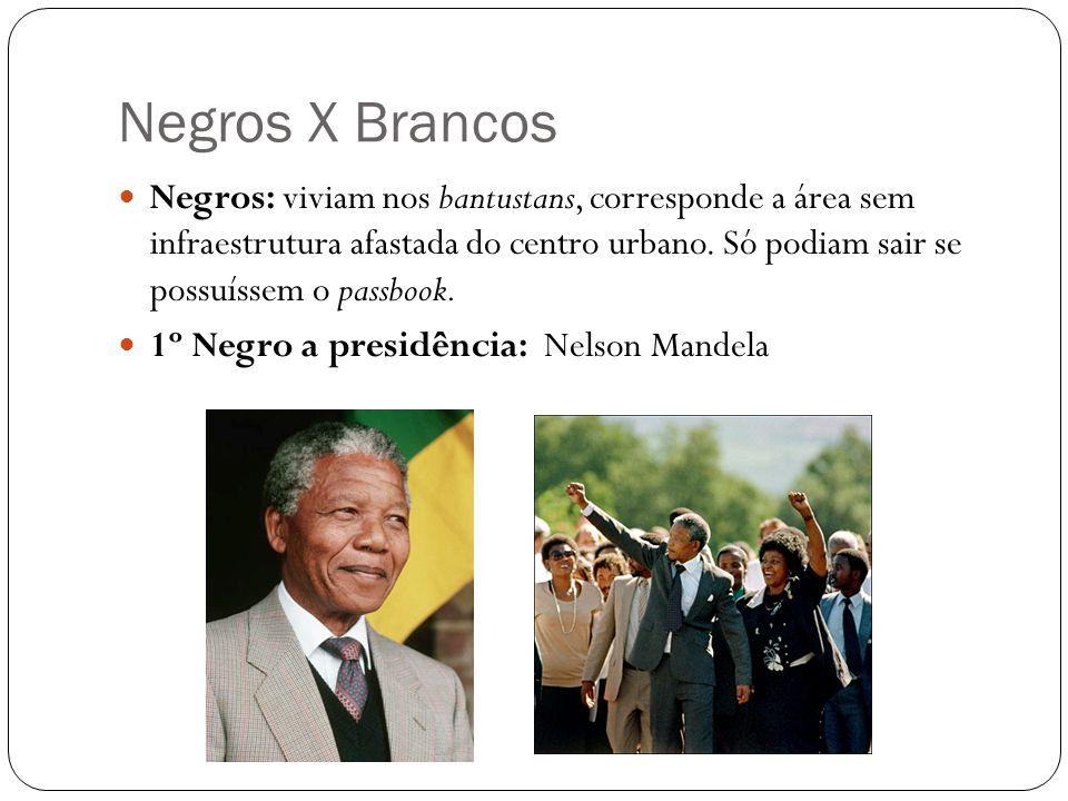 Negros X Brancos