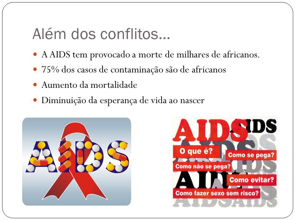 Além dos conflitos... A AIDS tem provocado a morte de milhares de africanos. 75% dos casos de contaminação são de africanos.