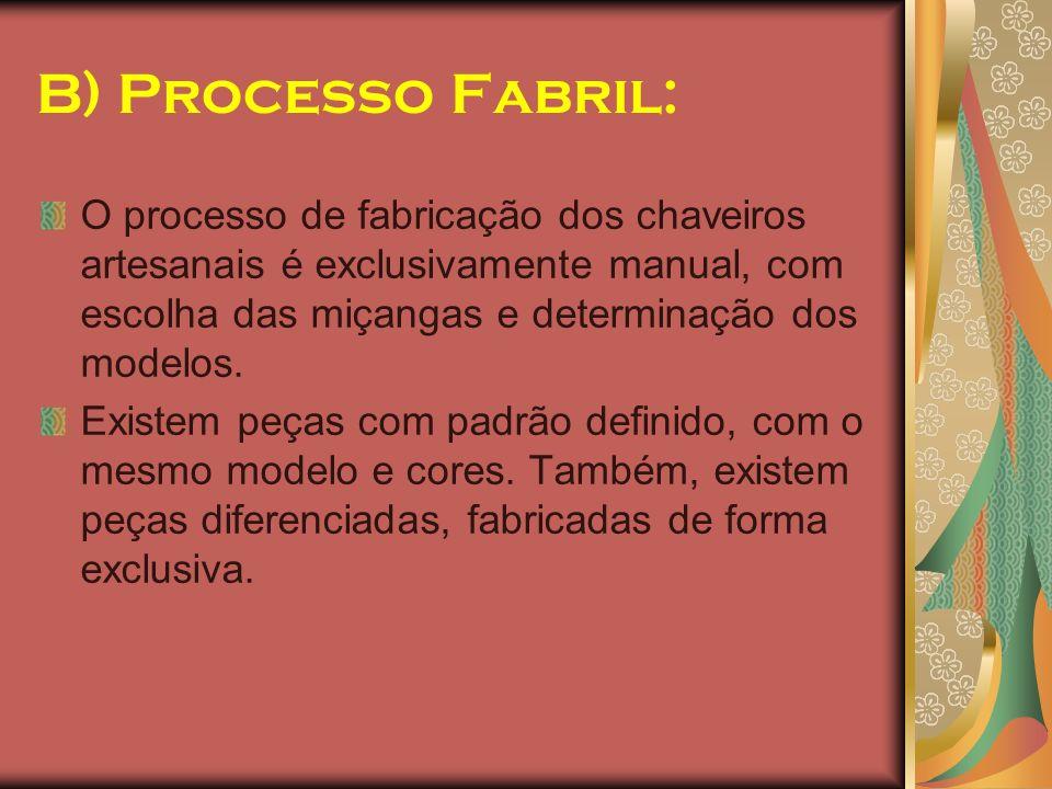 B) Processo Fabril: O processo de fabricação dos chaveiros artesanais é exclusivamente manual, com escolha das miçangas e determinação dos modelos.