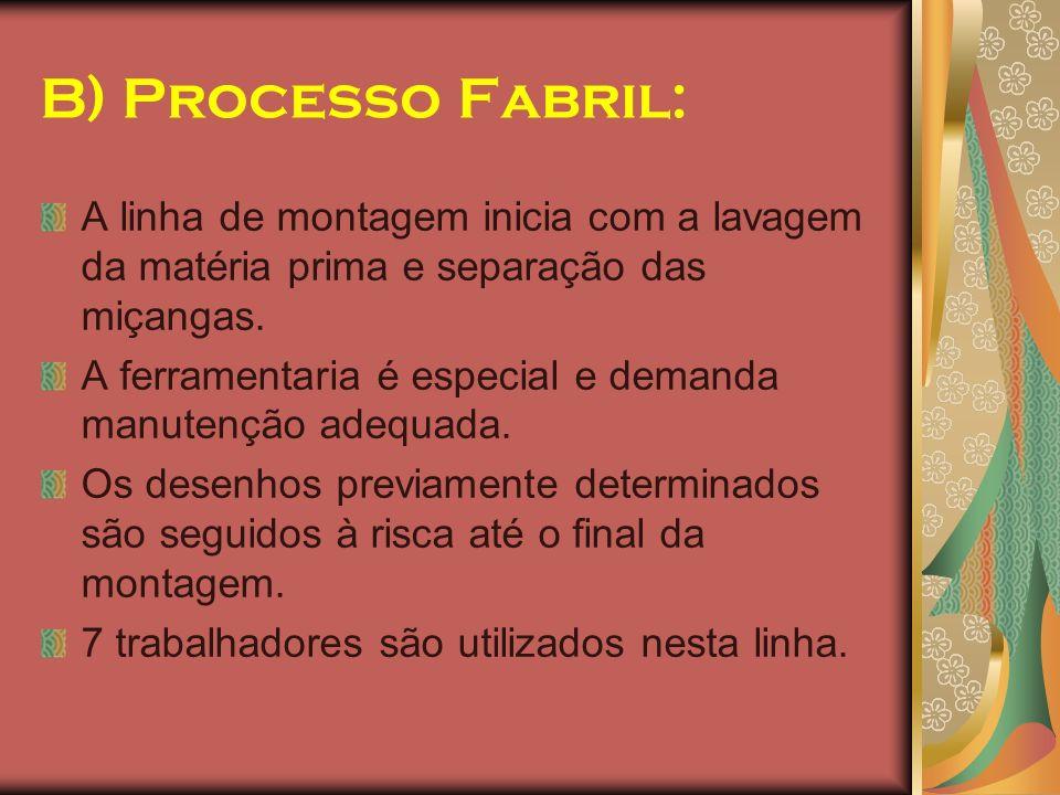 B) Processo Fabril: A linha de montagem inicia com a lavagem da matéria prima e separação das miçangas.