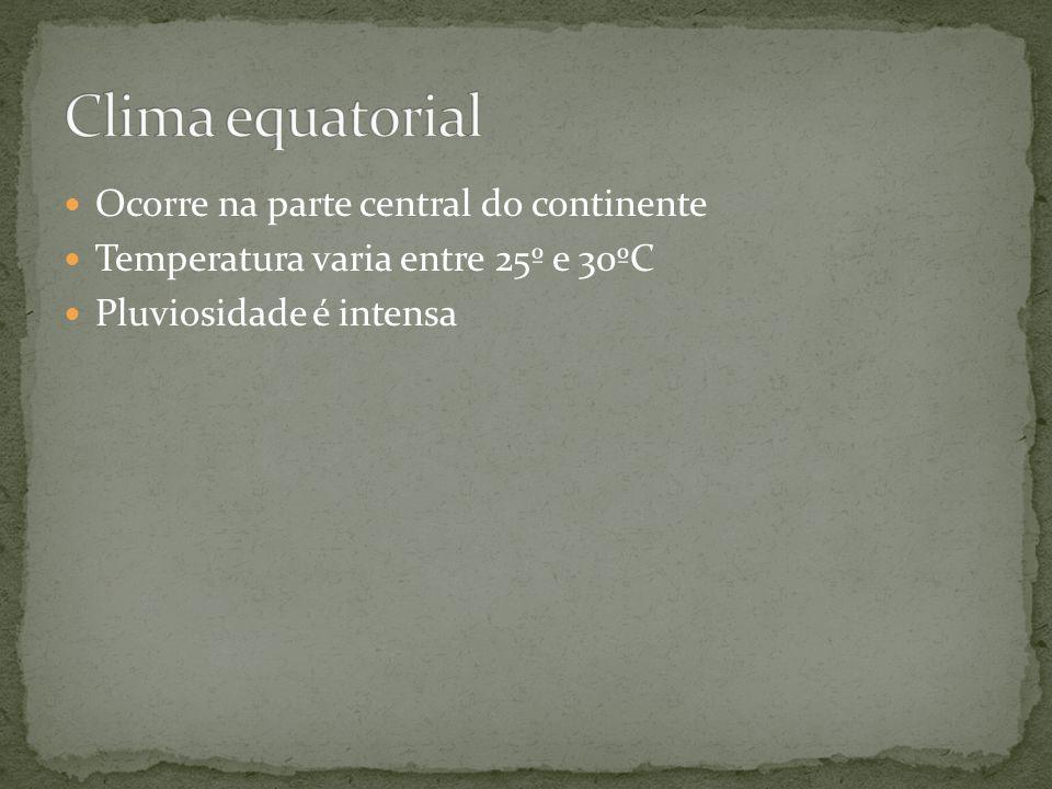 Clima equatorial Ocorre na parte central do continente