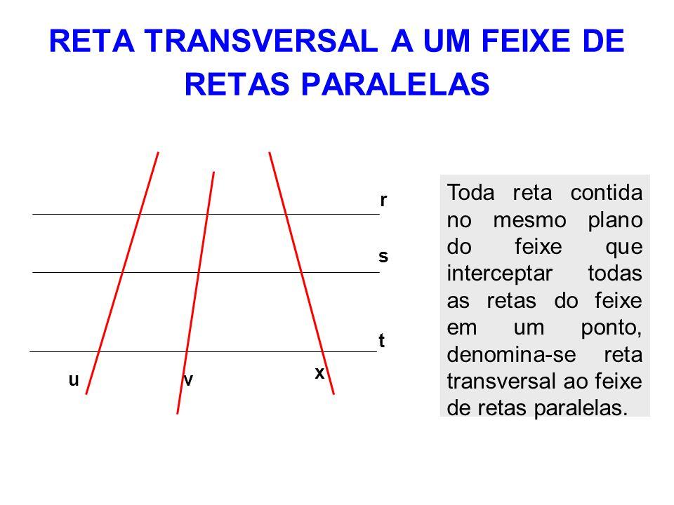 RETA TRANSVERSAL A UM FEIXE DE RETAS PARALELAS