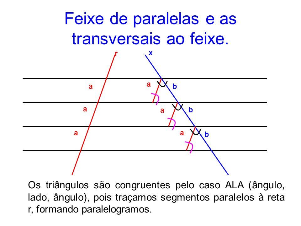Feixe de paralelas e as transversais ao feixe.
