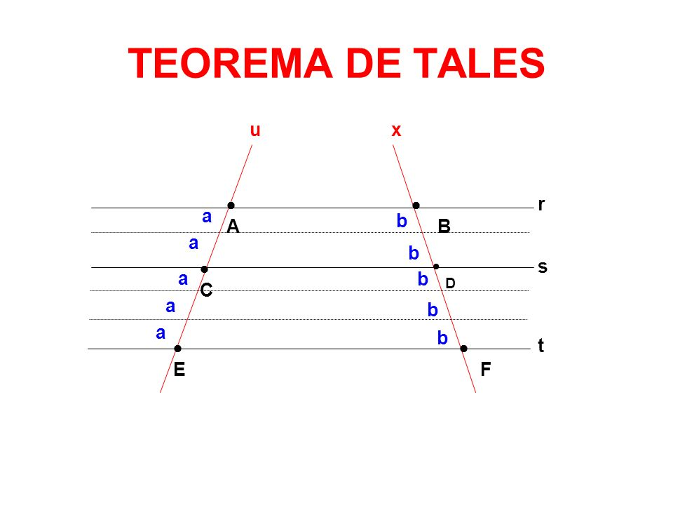 TEOREMA DE TALES r s t  A C E B F D u x a b