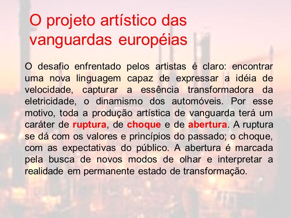 O projeto artístico das vanguardas européias