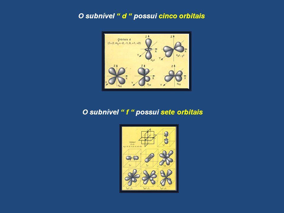 O subnível d possui cinco orbitais