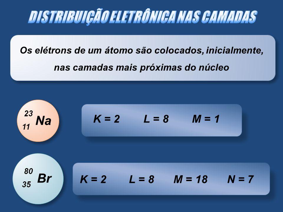 DISTRIBUIÇÃO ELETRÔNICA NAS CAMADAS