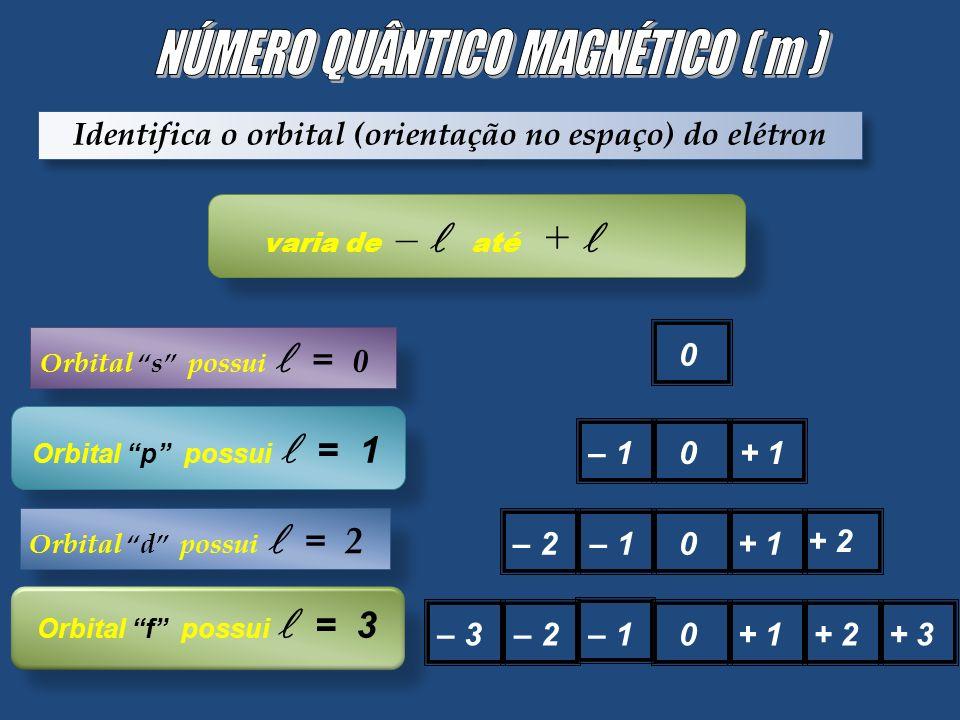 Identifica o orbital (orientação no espaço) do elétron