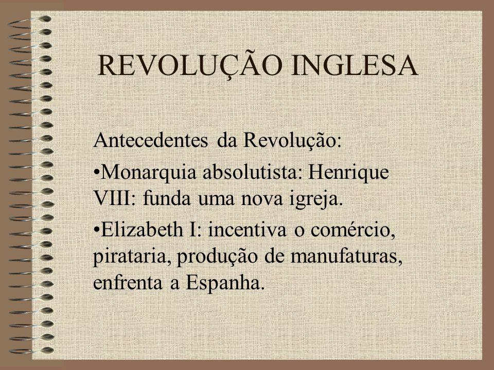 REVOLUÇÃO INGLESA Antecedentes da Revolução: