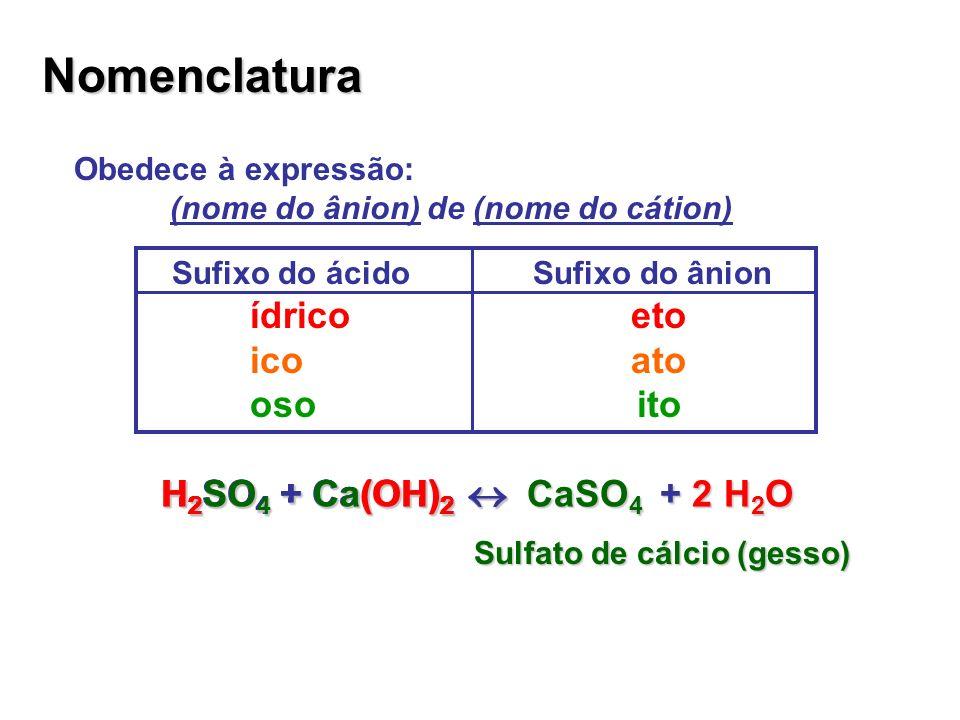 Nomenclatura ídrico eto ico ato oso ito H2SO4 + Ca(OH)2 