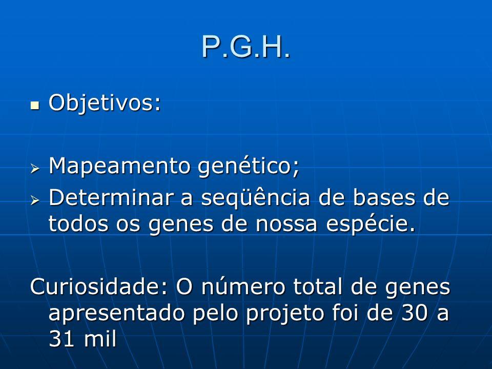 P.G.H. Objetivos: Mapeamento genético;