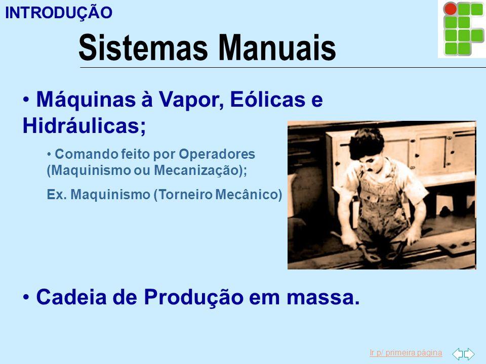 Sistemas Manuais Máquinas à Vapor, Eólicas e Hidráulicas;