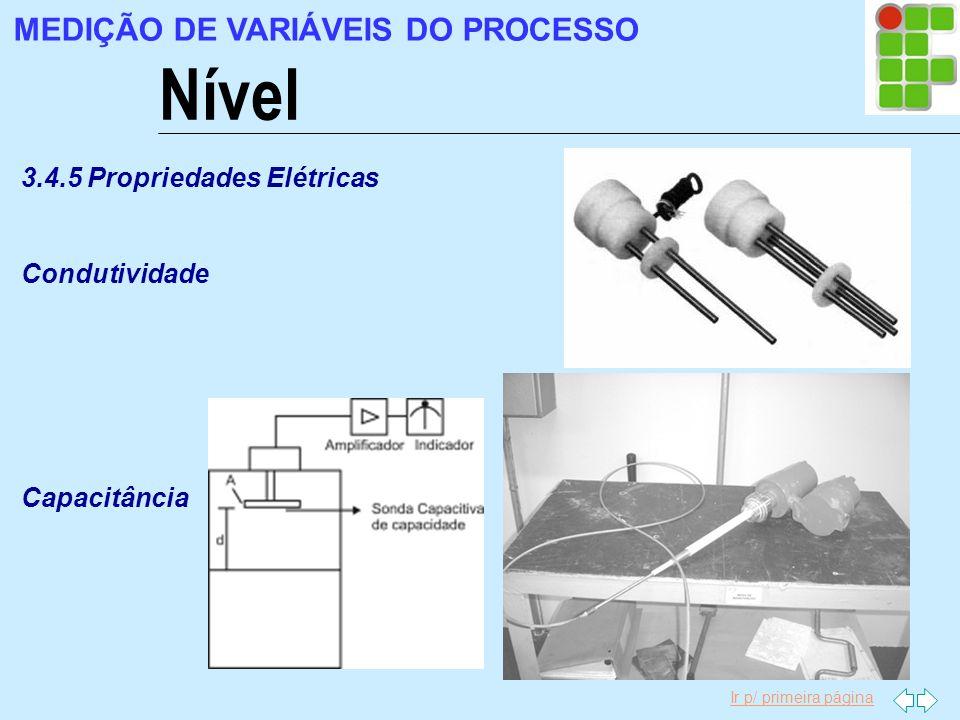Nível MEDIÇÃO DE VARIÁVEIS DO PROCESSO 3.4.5 Propriedades Elétricas