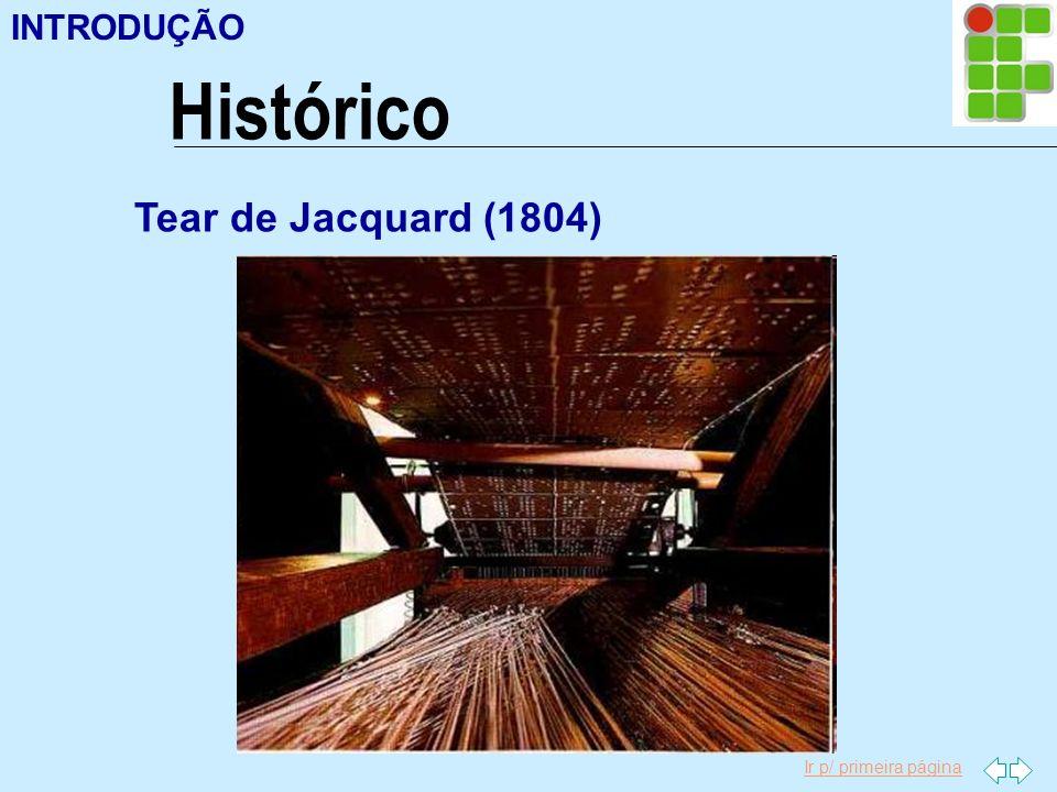 INTRODUÇÃO Histórico Tear de Jacquard (1804)