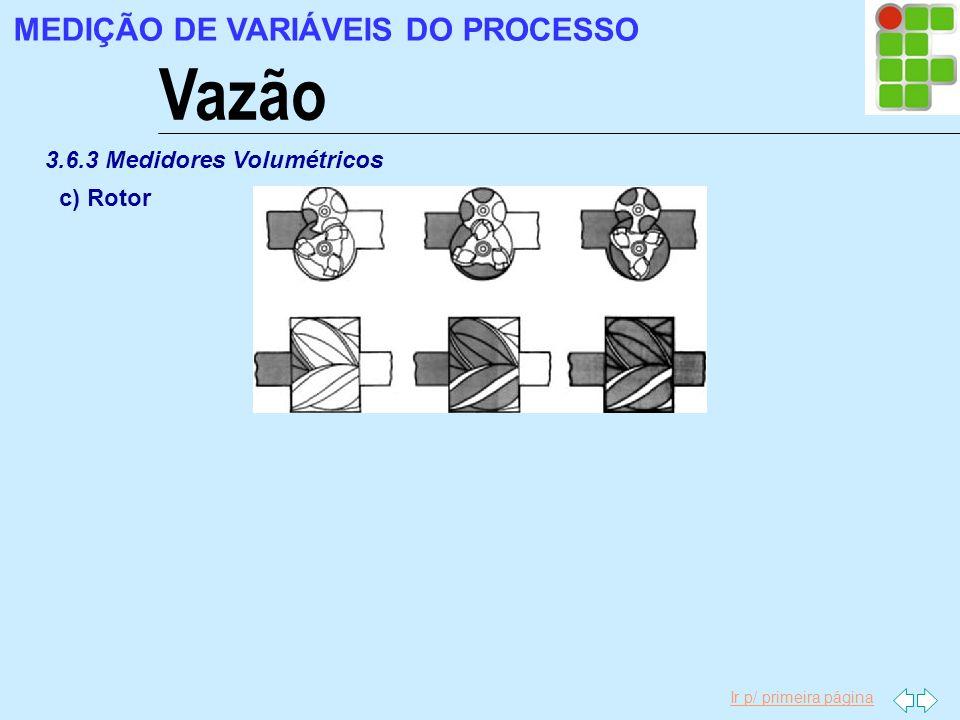 Vazão MEDIÇÃO DE VARIÁVEIS DO PROCESSO 3.6.3 Medidores Volumétricos