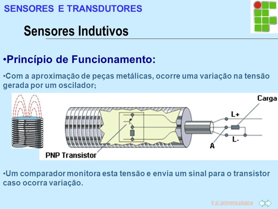 Sensores Indutivos Princípio de Funcionamento: SENSORES E TRANSDUTORES