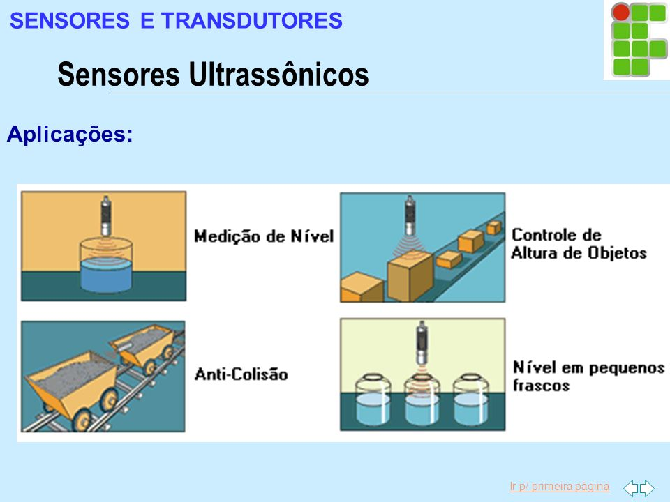 Sensores Ultrassônicos