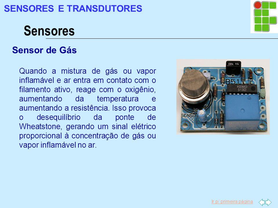 Sensores SENSORES E TRANSDUTORES Sensor de Gás