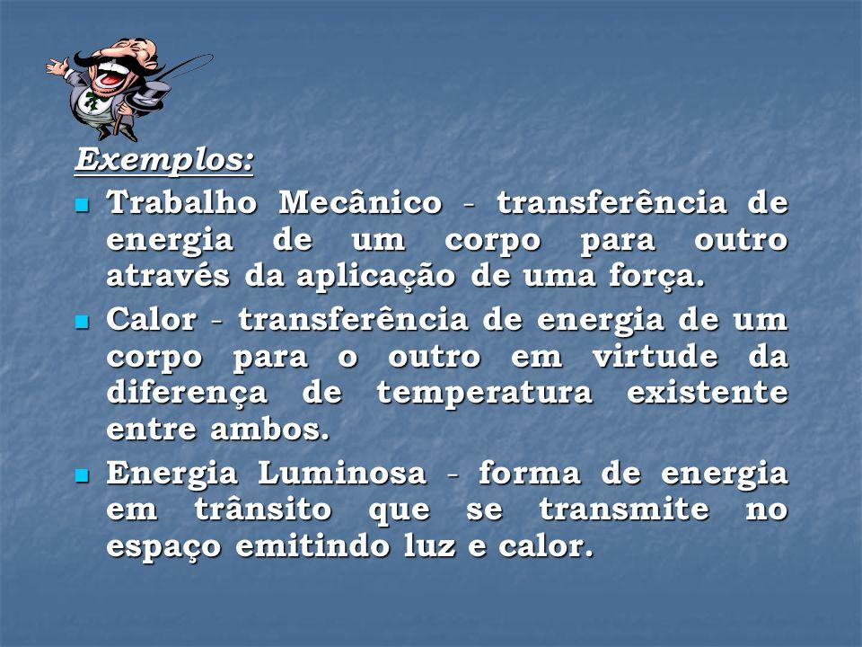 Exemplos: Trabalho Mecânico - transferência de energia de um corpo para outro através da aplicação de uma força.