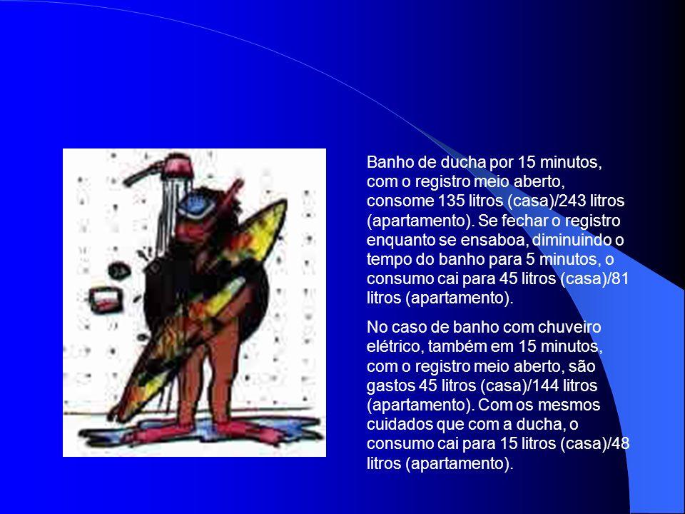 Banho de ducha por 15 minutos, com o registro meio aberto, consome 135 litros (casa)/243 litros (apartamento). Se fechar o registro enquanto se ensaboa, diminuindo o tempo do banho para 5 minutos, o consumo cai para 45 litros (casa)/81 litros (apartamento).