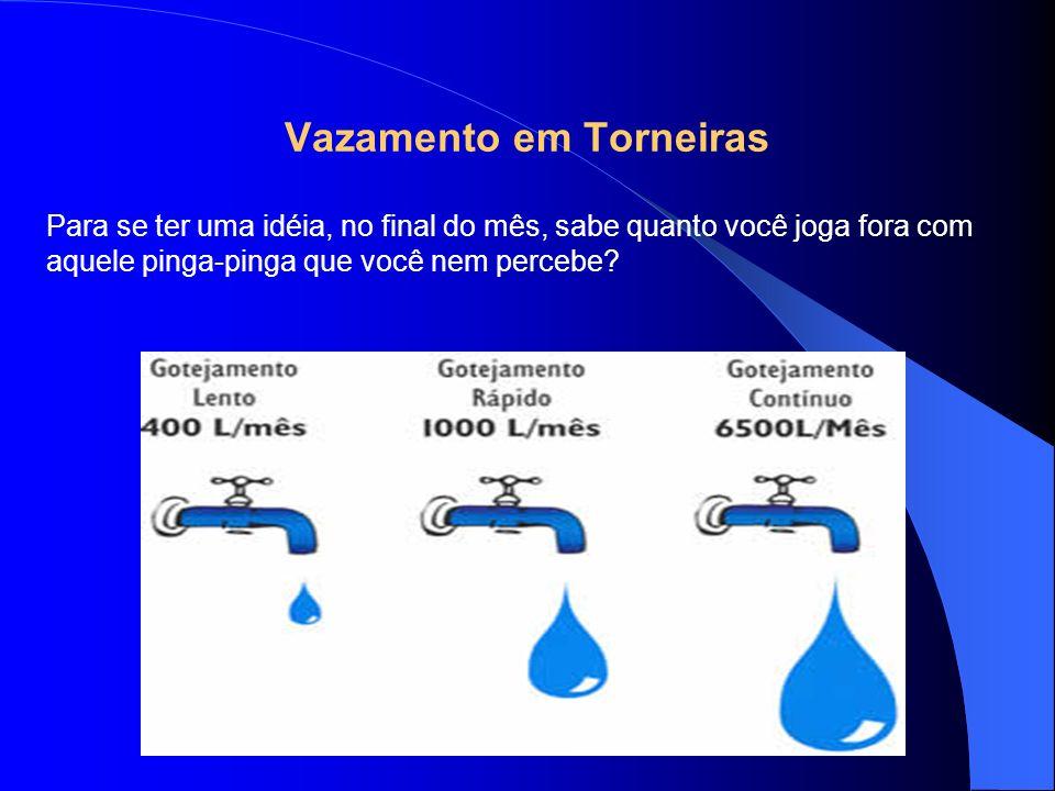 Vazamento em Torneiras