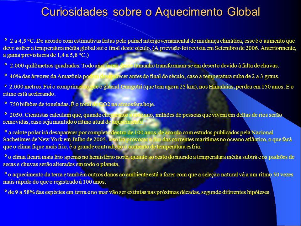 Curiosidades sobre o Aquecimento Global