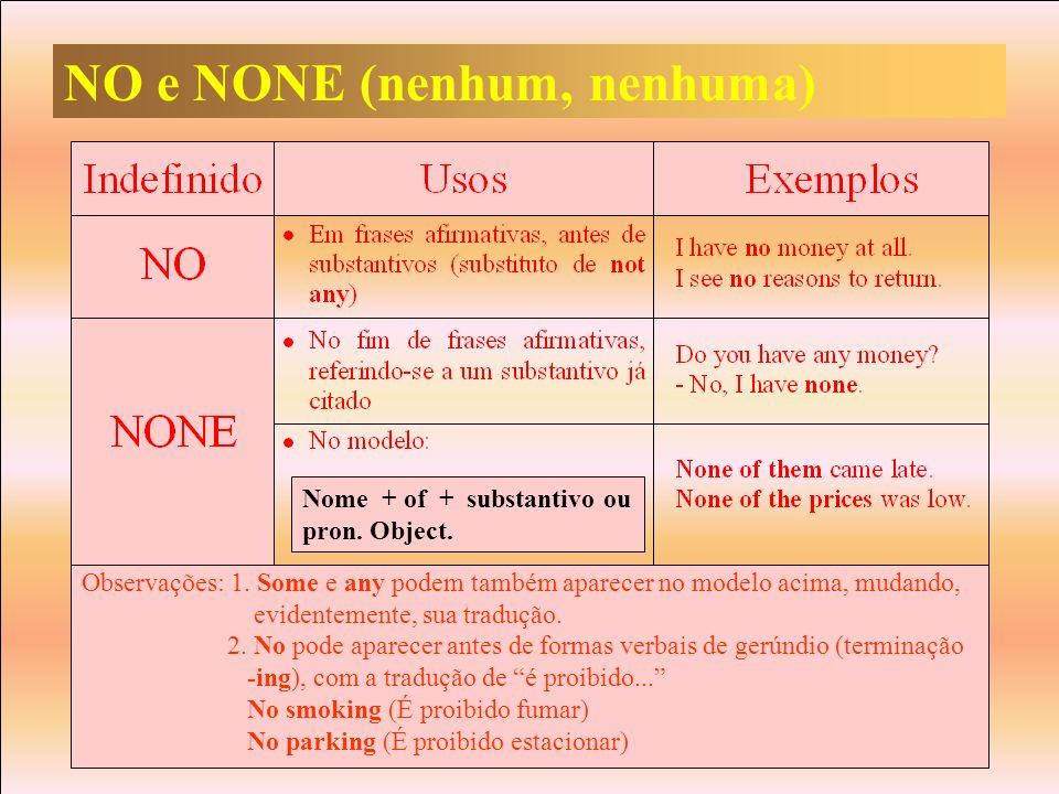 NO e NONE (nenhum, nenhuma)