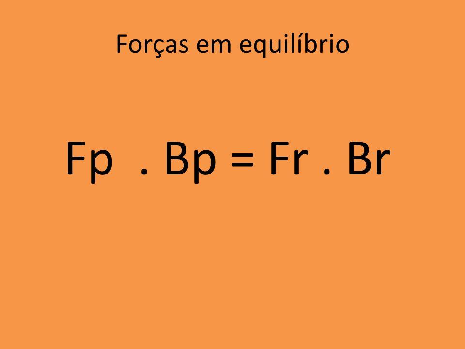 Forças em equilíbrio Fp . Bp = Fr . Br
