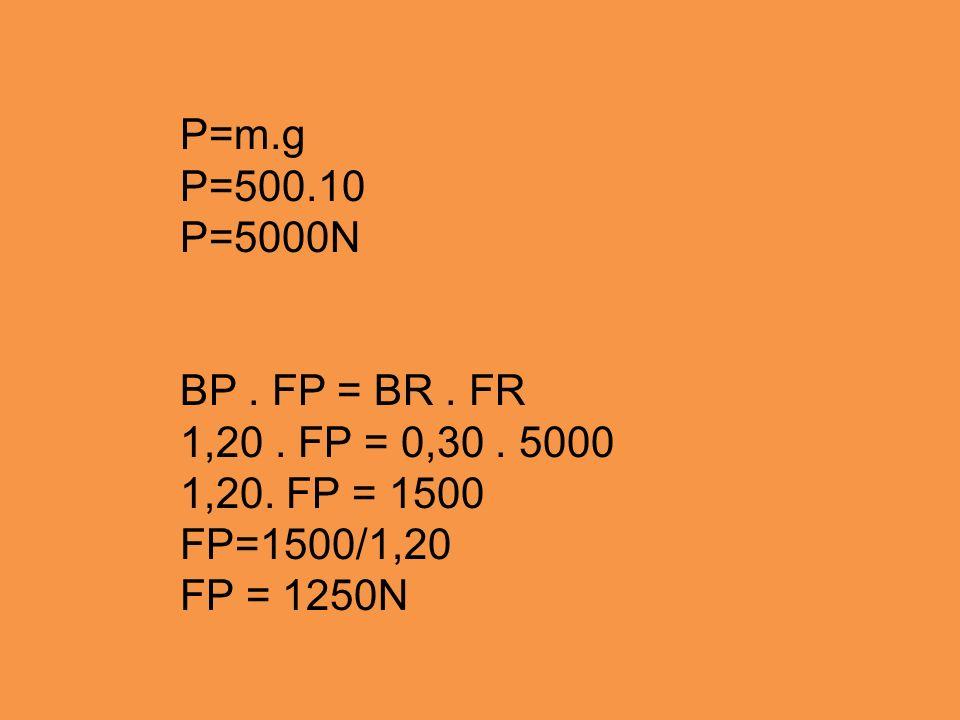 P=m.g P=500.10. P=5000N. BP . FP = BR . FR. 1,20 . FP = 0,30 . 5000. 1,20. FP = 1500. FP=1500/1,20.