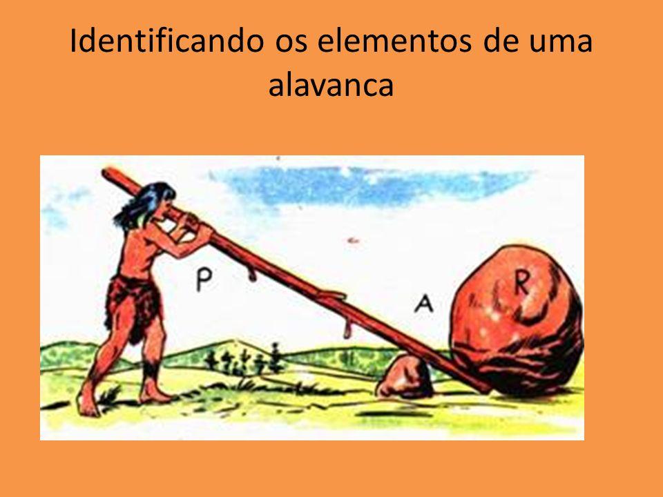 Identificando os elementos de uma alavanca