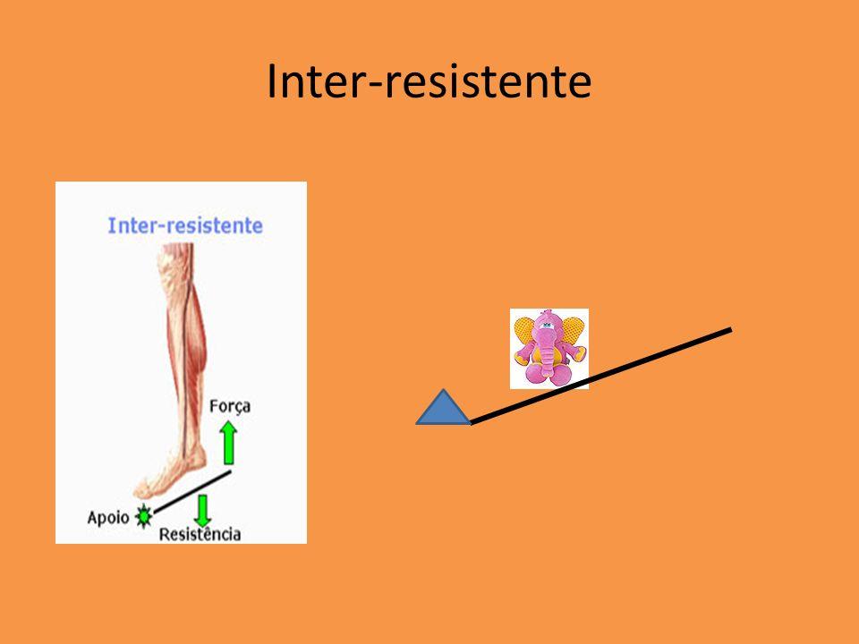 Inter-resistente
