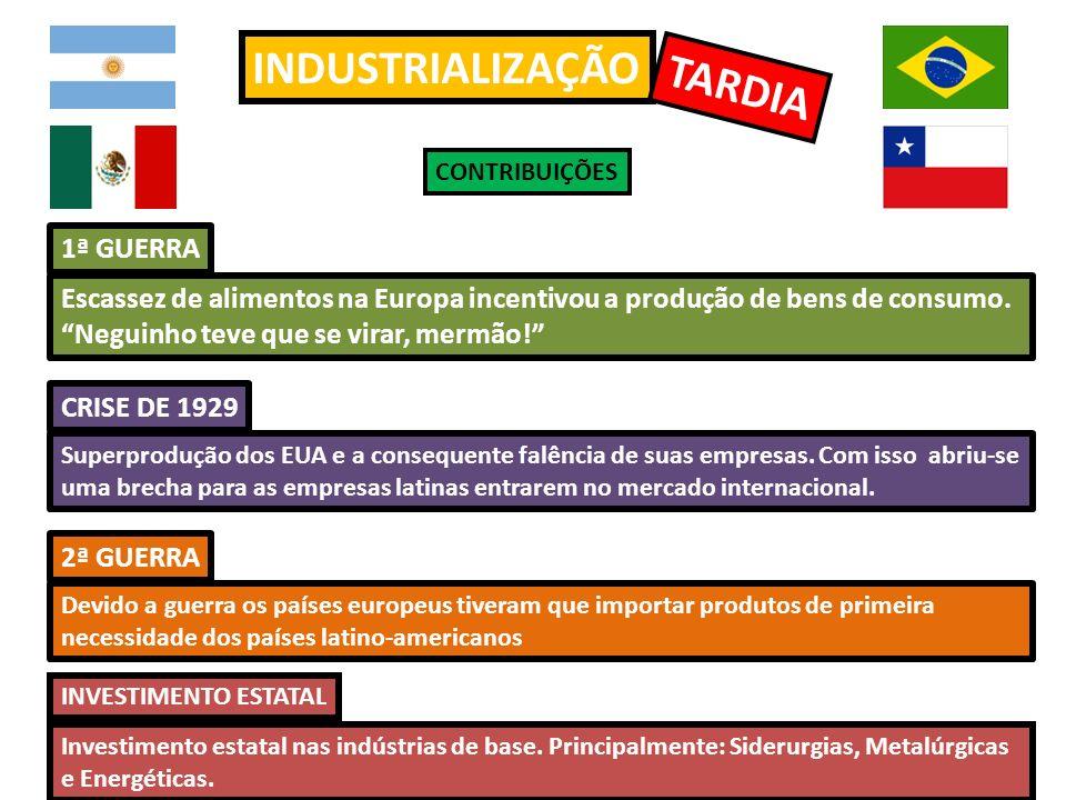 INDUSTRIALIZAÇÃO TARDIA 1ª GUERRA