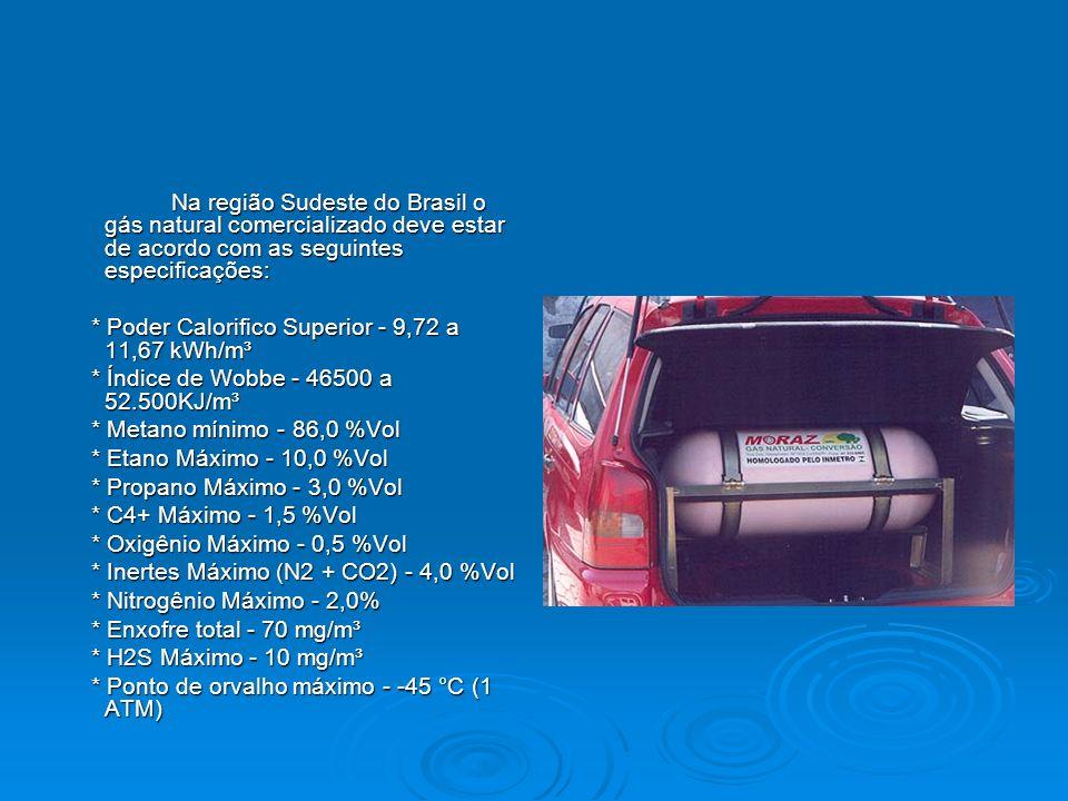 Na região Sudeste do Brasil o gás natural comercializado deve estar de acordo com as seguintes especificações: