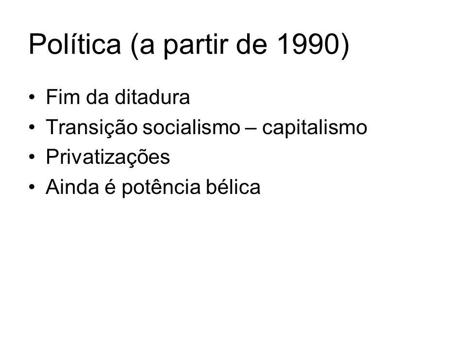 Política (a partir de 1990) Fim da ditadura