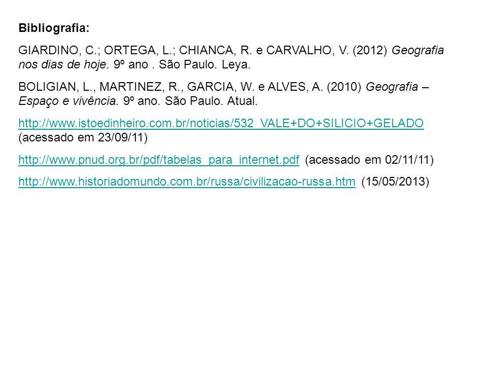 Bibliografia: GIARDINO, C.; ORTEGA, L.; CHIANCA, R. e CARVALHO, V. (2012) Geografia nos dias de hoje. 9º ano . São Paulo. Leya.