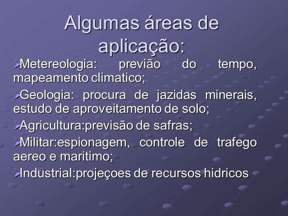 Algumas áreas de aplicação:
