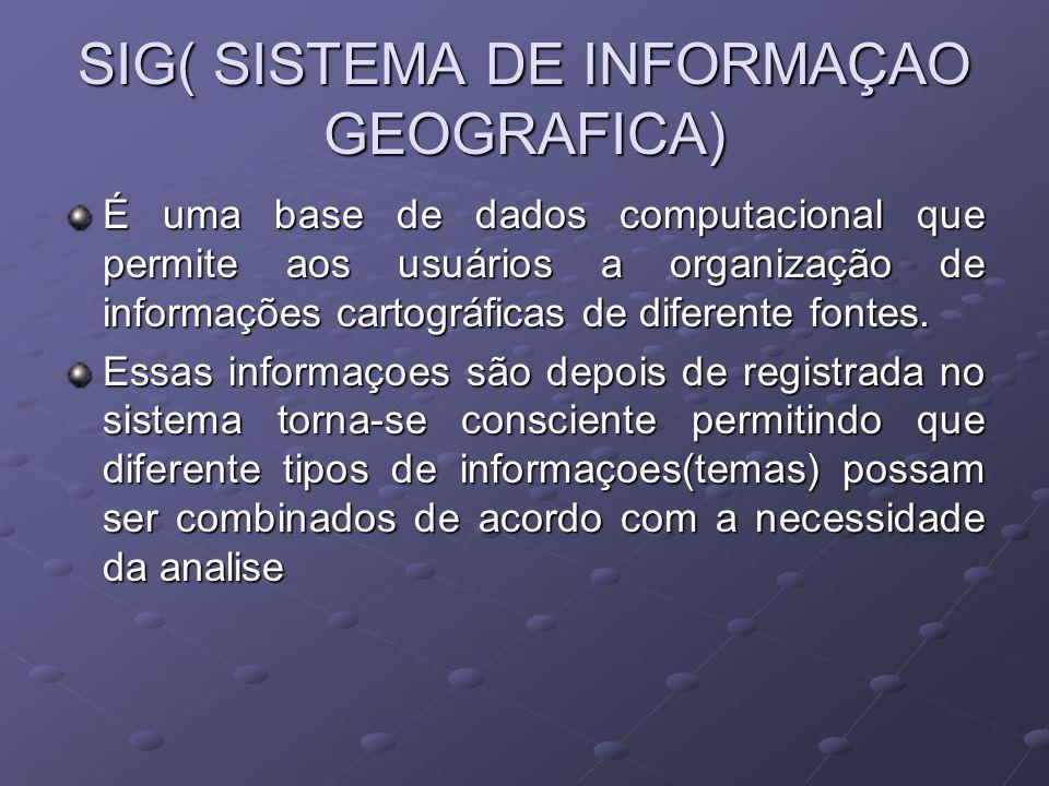 SIG( SISTEMA DE INFORMAÇAO GEOGRAFICA)